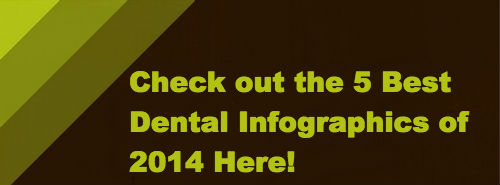 The best dental infographics of 2014