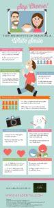 white smile infographic