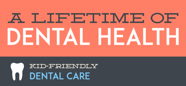 The fourth best dental infographic of 2014