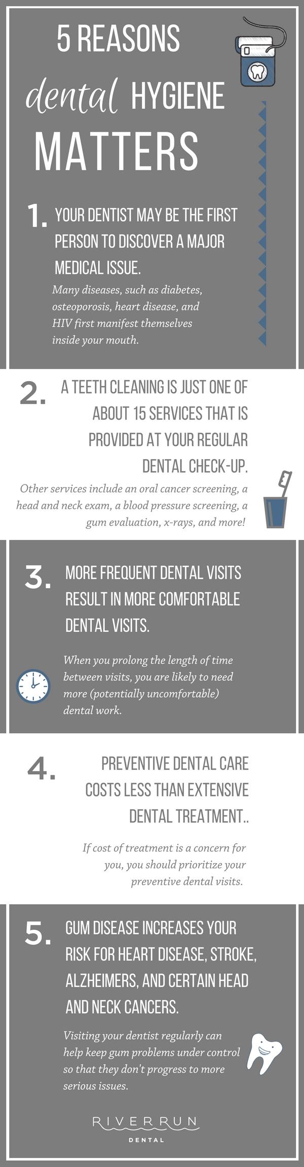 The Dental Hub | River Run Dental